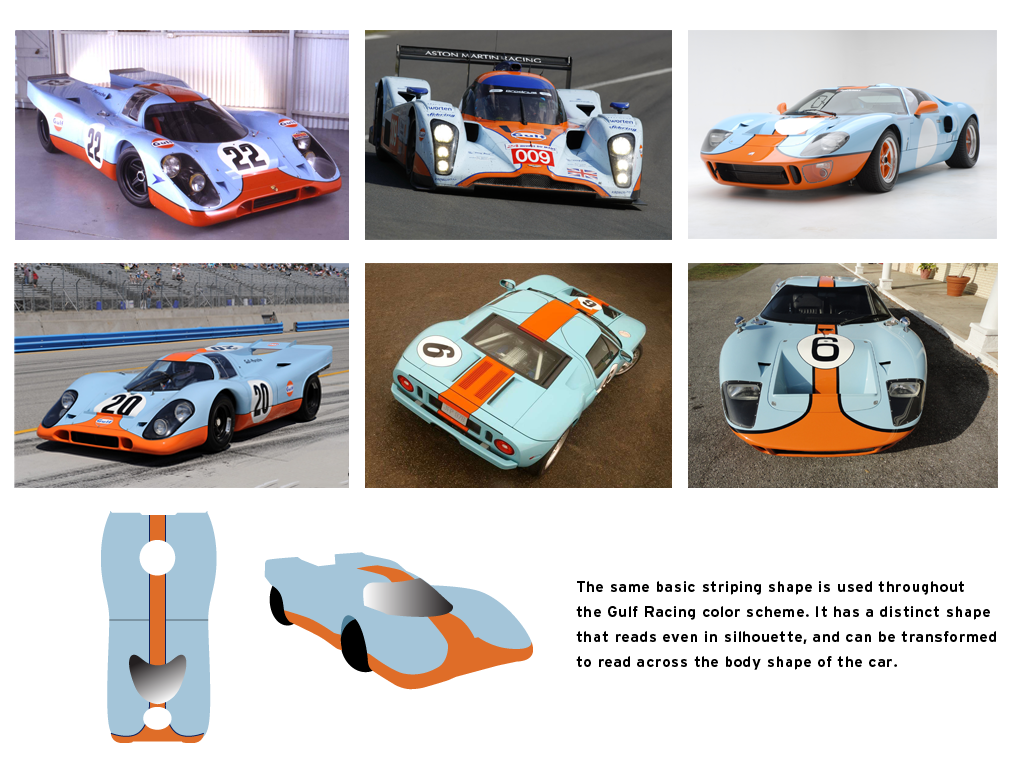 Design Friday. The Color of Gulf Racing. | Modular 4