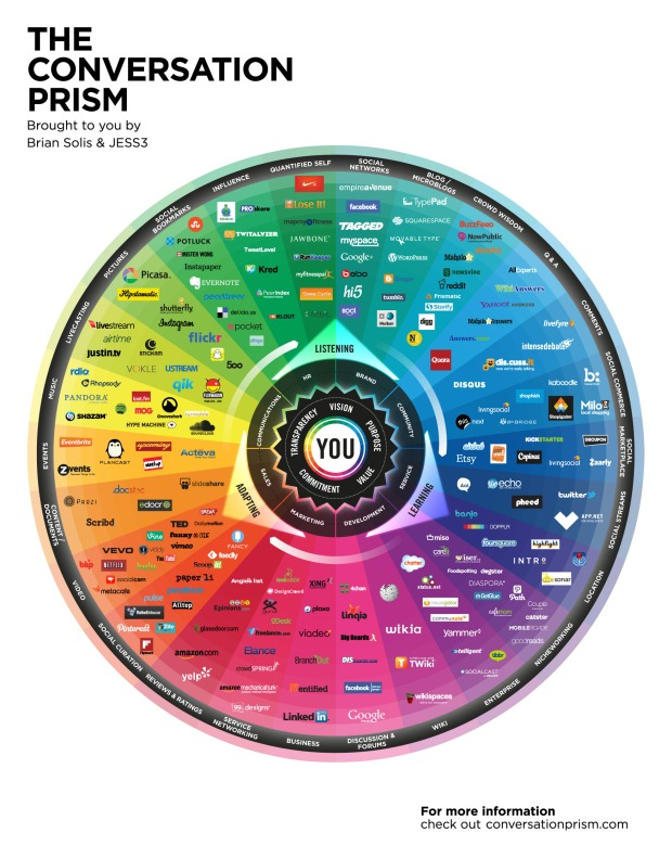 Conversation-Prism-XLarge