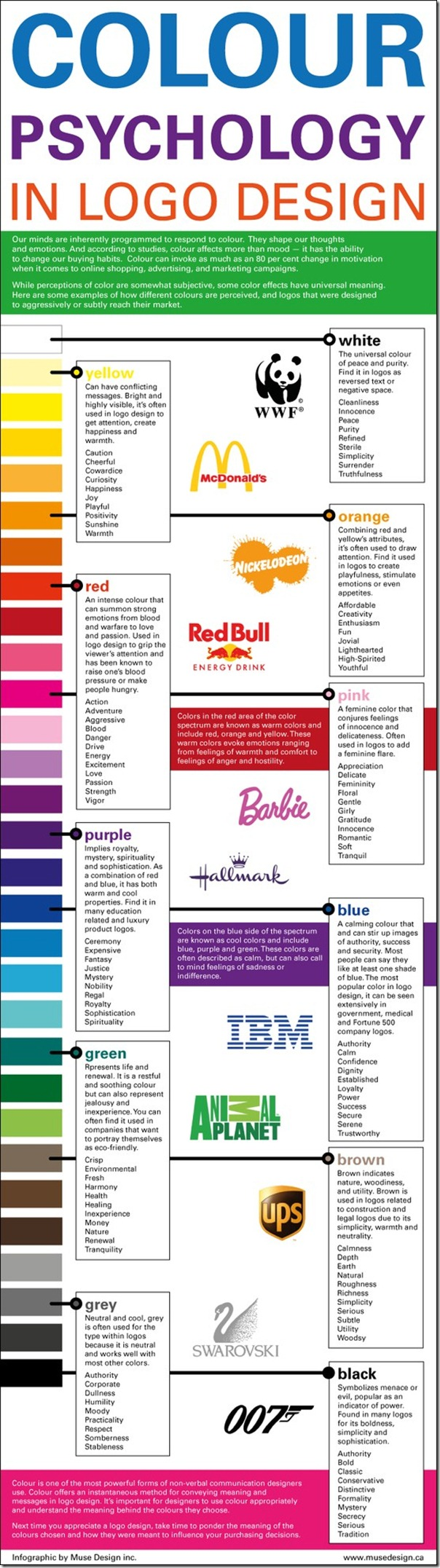 color-psychology-in-logos