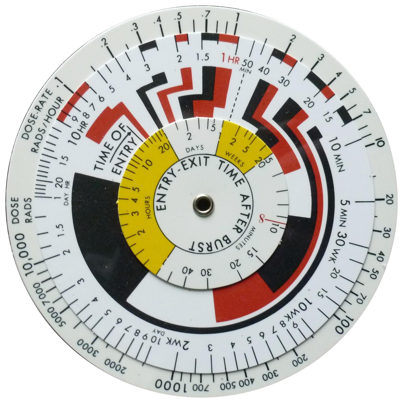 radiac-calculator-abc-m1a1-front