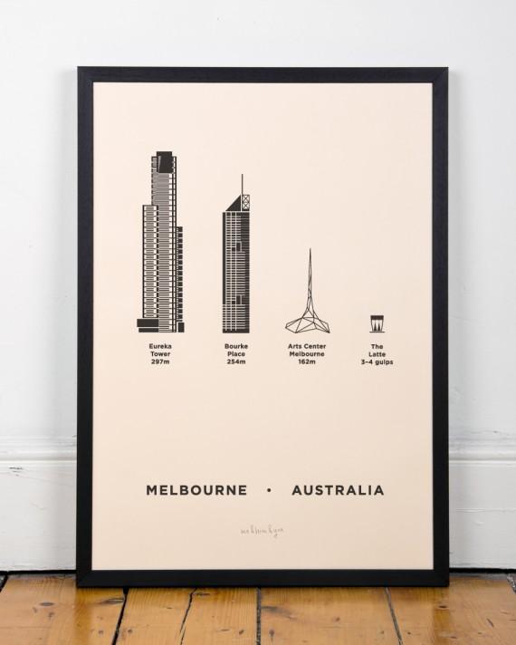 mehimyou.Melbourne-570x712